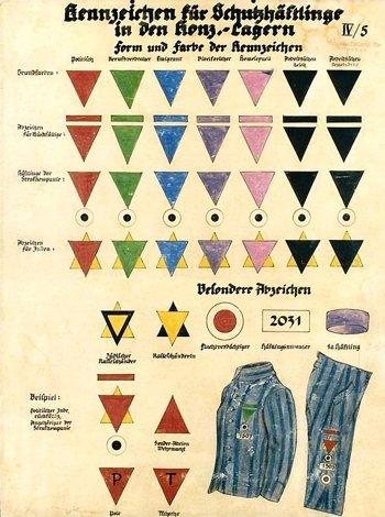 cc370cc0-f306-11e3-8c48-f500cde4dbd5_Simbolos-diferenciar-presos-nazis