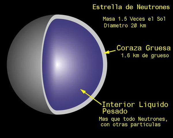 ciencia-la-corteza-de-una-estrella-de-neutrones-es-10-000-millones-de-veces-mas-fuerte-que-el-acero